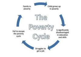 The Real Causes and Effects of Poverty